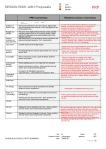 2016_08_ash_response_rep-ash-appendix-2_page_03