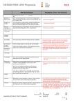 2016_08_ash_response_rep-ash-appendix-2_page_12