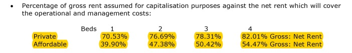 Financial Feasibility Analysis: PRP proposals