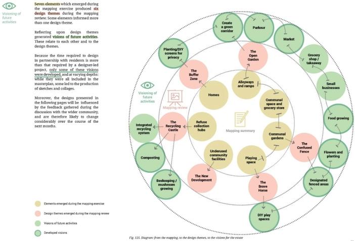 Viola Petrella, ASH model of community consultation