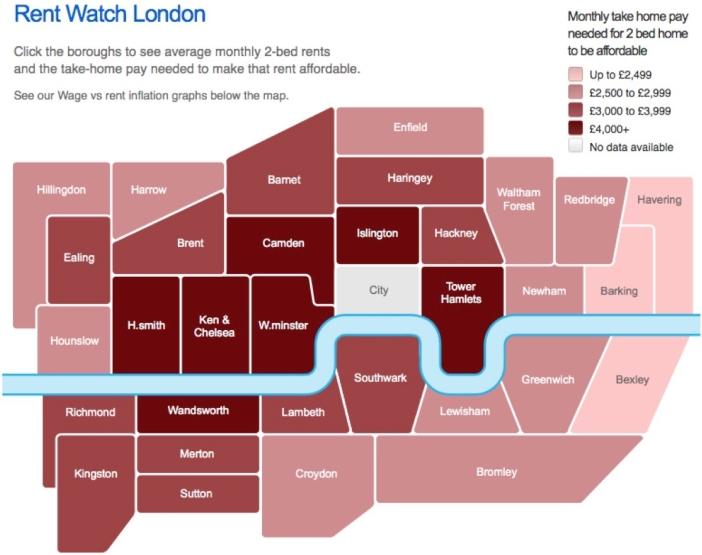 Rent Watch London