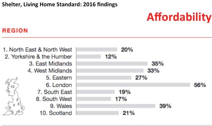 Shelter, Living Home Standard 2016