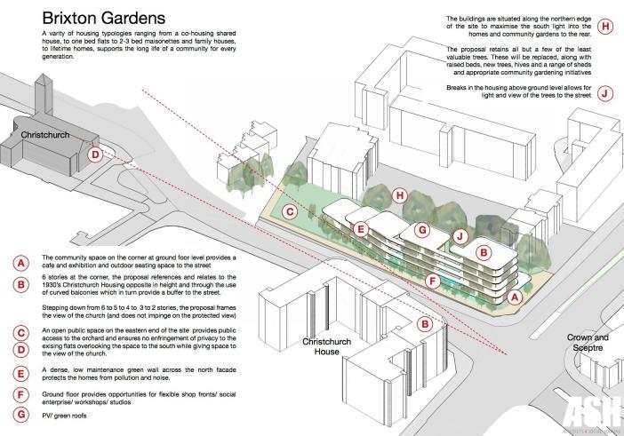 ASH, Brixton Gardens: Axonometric drawing of design proposal