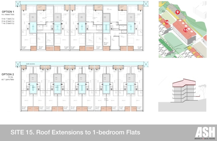 ASH, Site 15. Roof Extensions to 1-bedroom Flats