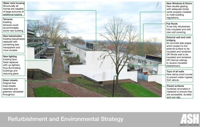 ASH, Refurbishment and Environmental Strategy