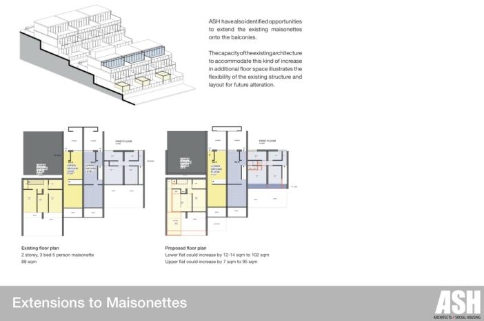 ASH, Extensions to Maisonettes